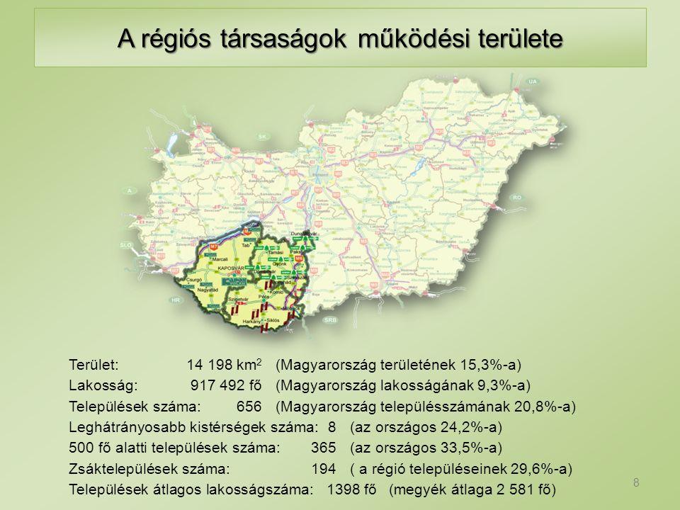 A régiós társaságok működési területe Terület:14 198 km 2 (Magyarország területének 15,3%-a) Lakosság:917 492 fő(Magyarország lakosságának 9,3%-a) Települések száma:656(Magyarország településszámának 20,8%-a) Leghátrányosabb kistérségek száma:8(az országos 24,2%-a) 500 fő alatti települések száma:365(az országos 33,5%-a) Zsáktelepülések száma:194( a régió településeinek 29,6%-a) Települések átlagos lakosságszáma:1398 fő(megyék átlaga 2 581 fő) 8