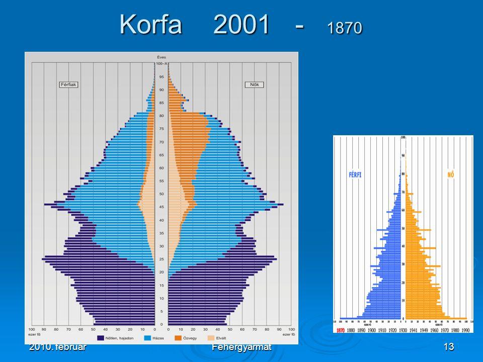 2010. februárFehérgyarmat13 Korfa 2001 - 1870