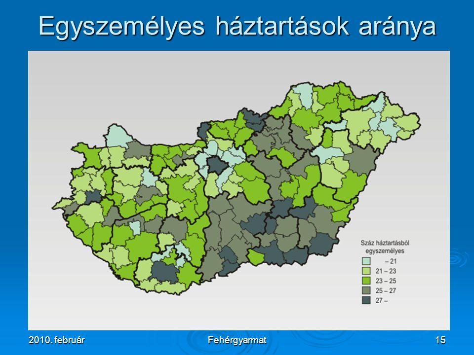 2010. februárFehérgyarmat15 Egyszemélyes háztartások aránya