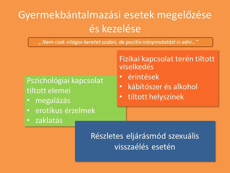 """Gyermekbántalmazási esetek megelőzése és kezelése Pszichológiai kapcsolat tiltott elemei megalázás erotikus érzelmek zaklatás Pszichológiai kapcsolat tiltott elemei megalázás erotikus érzelmek zaklatás Fizikai kapcsolat terén tiltott viselkedés érintések kábítószer és alkohol tiltott helyszínek Fizikai kapcsolat terén tiltott viselkedés érintések kábítószer és alkohol tiltott helyszínek """" Nem csak világos keretet szabni, de pozitív iránymutatást is adni… Részletes eljárásmód szexuális visszaélés esetén"""