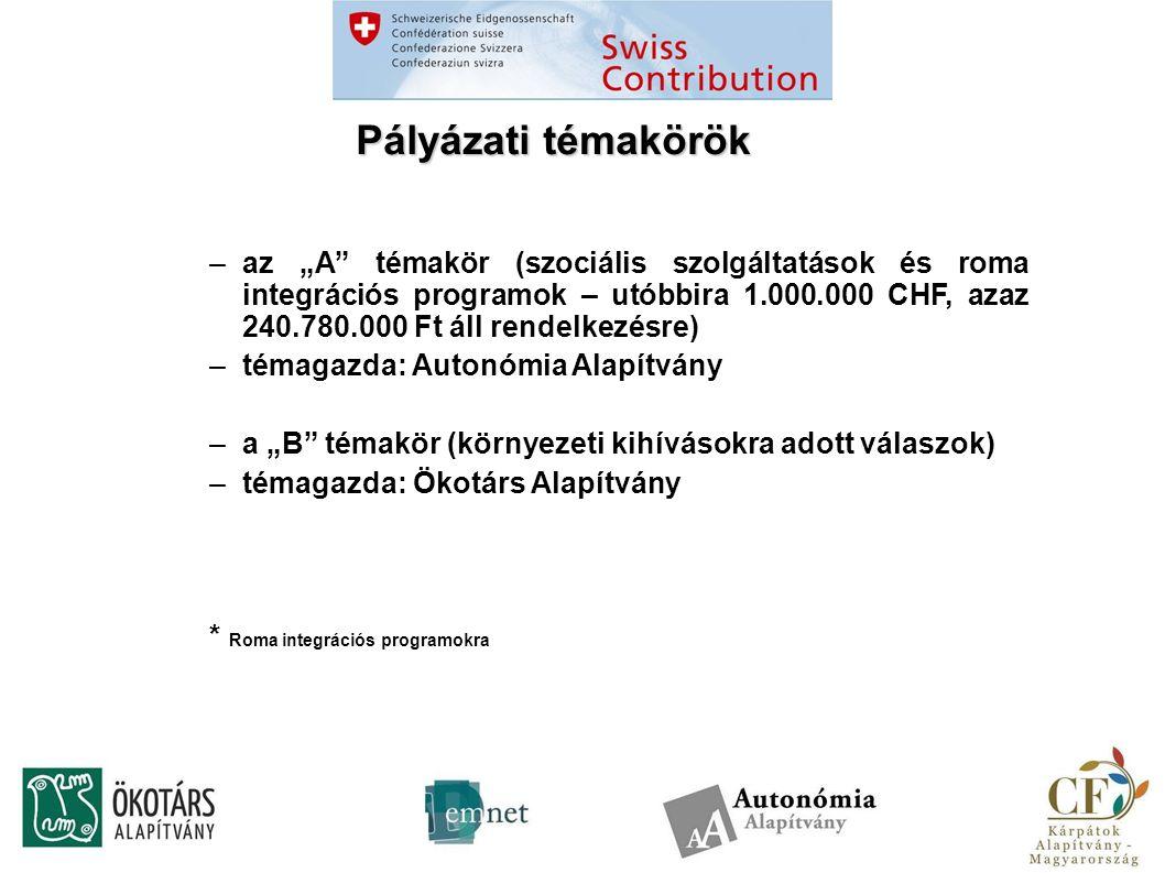 """Pályázati témakörök –az """"A témakör (szociális szolgáltatások és roma integrációs programok – utóbbira 1.000.000 CHF, azaz 240.780.000 Ft áll rendelkezésre) –témagazda: Autonómia Alapítvány –a """"B témakör (környezeti kihívásokra adott válaszok) –témagazda: Ökotárs Alapítvány * Roma integrációs programokra"""