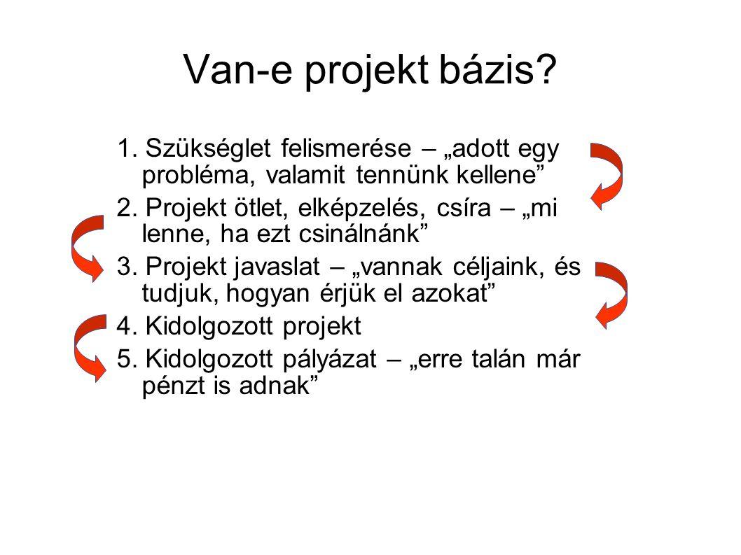 """Van-e projekt bázis. 1. Szükséglet felismerése – """"adott egy probléma, valamit tennünk kellene 2."""