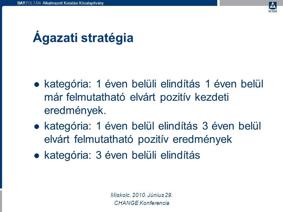 BAYZOLTÁN Alkalmazott Kutatási Közalapítvány Miskolc, 2010.