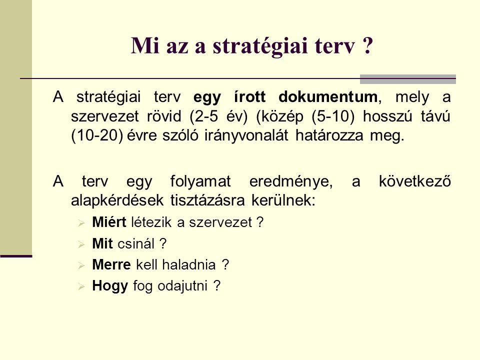 Mi az a stratégiai terv .