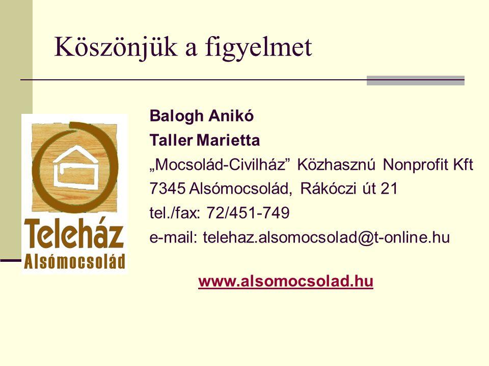 """Köszönjük a figyelmet Balogh Anikó Taller Marietta """"Mocsolád-Civilház Közhasznú Nonprofit Kft 7345 Alsómocsolád, Rákóczi út 21 tel./fax: 72/451-749 e-mail: telehaz.alsomocsolad@t-online.hu www.alsomocsolad.hu"""