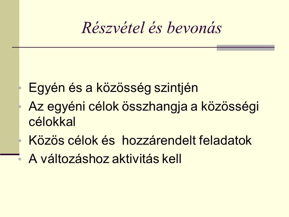 RÉSZVÉTELI LÉTRA 6.Önálló kezdeményezés 5. Interaktív részvétel (partnerség) 4.