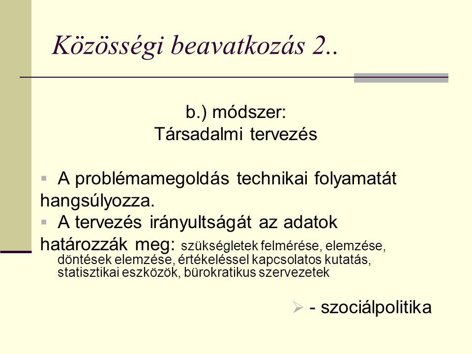 Közösségi beavatkozás 2..
