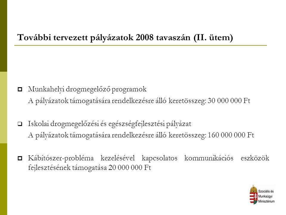 További tervezett pályázatok 2008 tavaszán (II. ütem)  Munkahelyi drogmegelőző programok A pályázatok támogatására rendelkezésre álló keretösszeg: 30