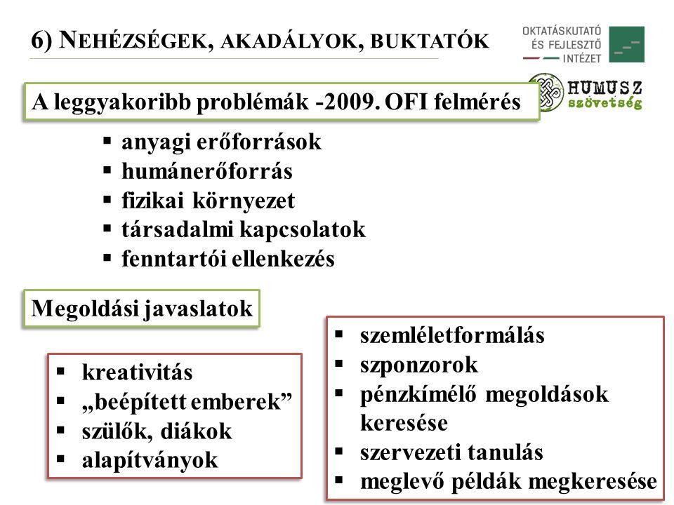 6) N EHÉZSÉGEK, AKADÁLYOK, BUKTATÓK A leggyakoribb problémák -2009.
