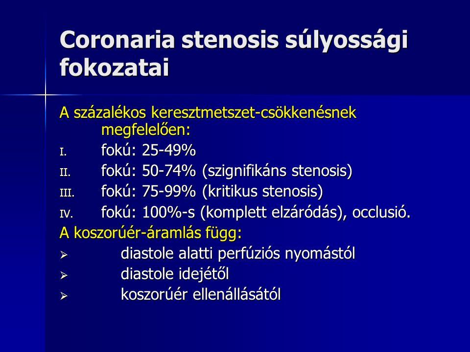 Coronaria stenosis súlyossági fokozatai A százalékos keresztmetszet-csökkenésnek megfelelően: I.