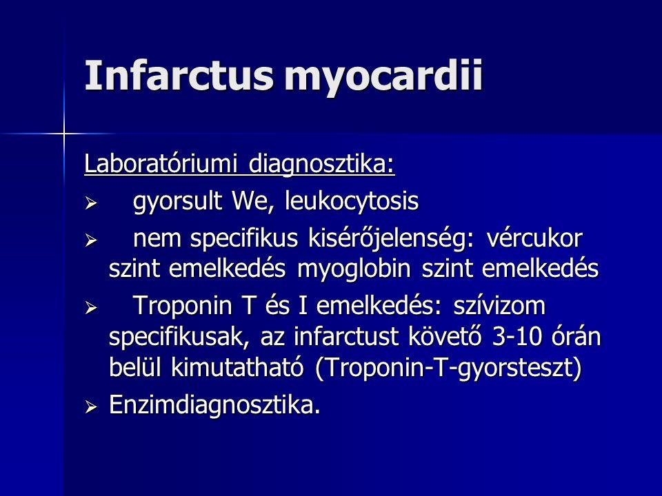 Infarctus myocardii Laboratóriumi diagnosztika:  gyorsult We, leukocytosis  nem specifikus kisérőjelenség: vércukor szint emelkedés myoglobin szint emelkedés  Troponin T és I emelkedés: szívizom specifikusak, az infarctust követő 3-10 órán belül kimutatható (Troponin-T-gyorsteszt)  Enzimdiagnosztika.