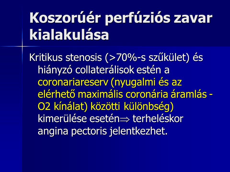 Koszorúér perfúziós zavar kialakulása Kritikus stenosis (>70%-s szűkület) és hiányzó collaterálisok estén a coronariareserv (nyugalmi és az elérhető maximális coronária áramlás - O2 kínálat) közötti különbség) kimerülése esetén  terheléskor angina pectoris jelentkezhet.