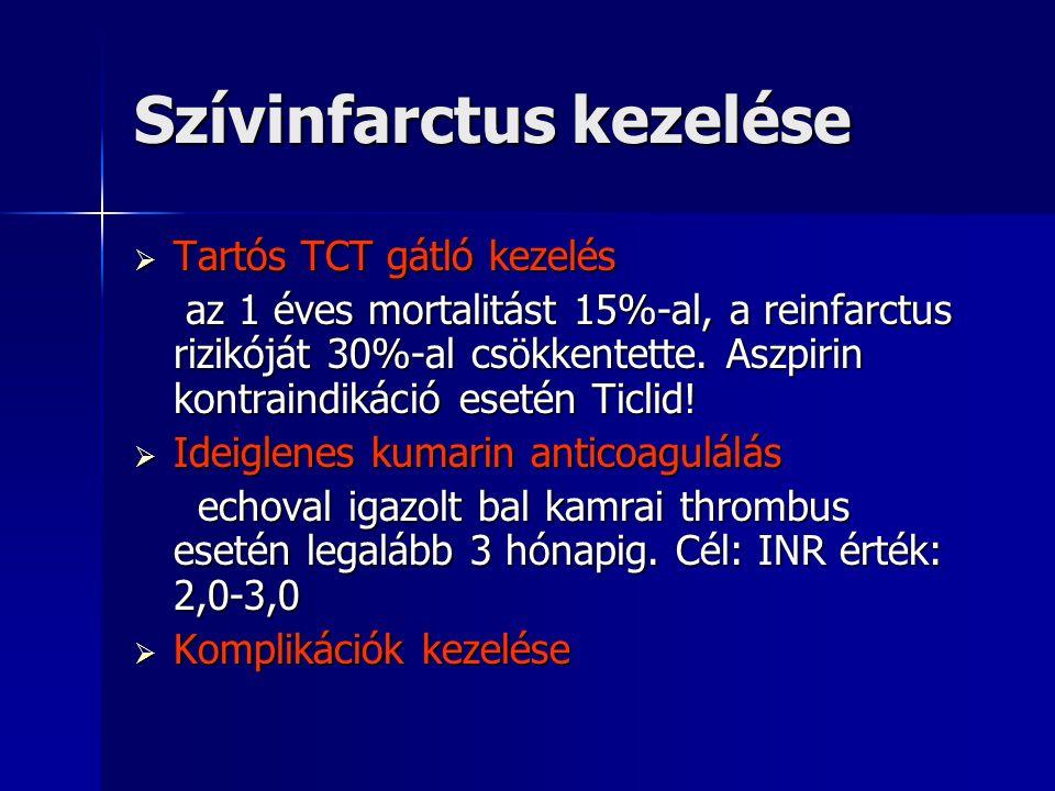 Szívinfarctus kezelése  Tartós TCT gátló kezelés az 1 éves mortalitást 15%-al, a reinfarctus rizikóját 30%-al csökkentette.