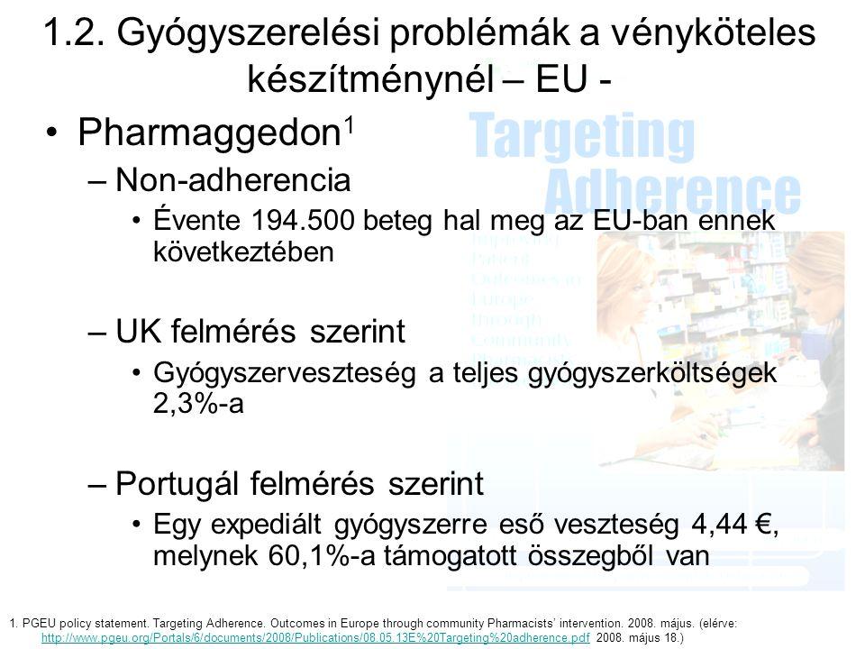 Pharmaggedon 1 –Non-adherencia Évente 194.500 beteg hal meg az EU-ban ennek következtében –UK felmérés szerint Gyógyszerveszteség a teljes gyógyszerköltségek 2,3%-a –Portugál felmérés szerint Egy expediált gyógyszerre eső veszteség 4,44 €, melynek 60,1%-a támogatott összegből van 1.