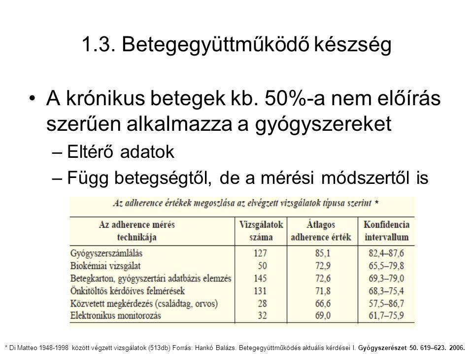 1.3. Betegegyüttműködő készség A krónikus betegek kb.
