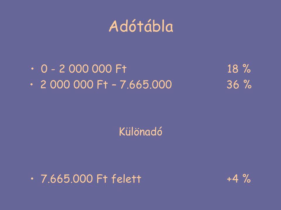Adótábla 0 - 2 000 000 Ft18 % 2 000 000 Ft – 7.665.000 36 % Különadó 7.665.000 Ft felett +4 %