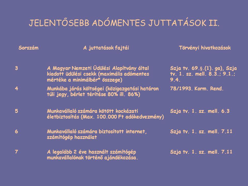 JELENTŐSEBB ADÓMENTES JUTTATÁSOK II. SorszámA juttatások fajtáiTörvényi hivatkozások 3A Magyar Nemzeti Üdülési Alapítvány által kiadott üdülési csekk