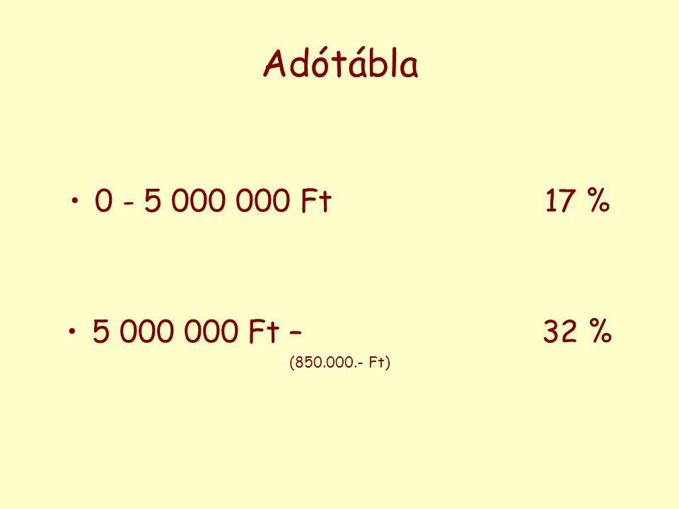 Adótábla 0 - 5 000 000 Ft17 % 5 000 000 Ft – 32 % (850.000.- Ft)