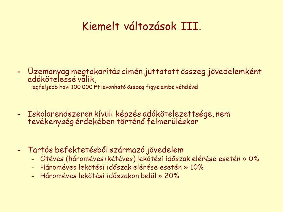 Kiemelt változások IV.-Adómentes béren kívüli juttatások (1.