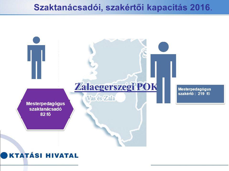 Mesterpedagógus szaktanácsadó 82 fő Zalaegerszegi POK Mesterpedagógus szakértő : 219 fő Szaktanácsadói, szakértői kapacitás 2016.