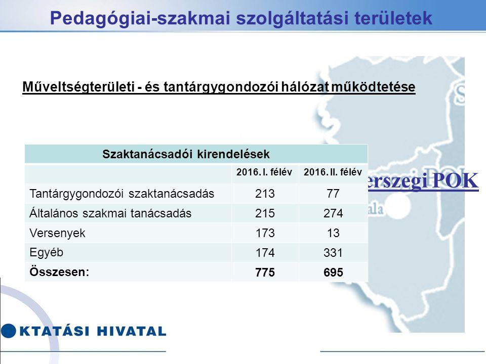 Pedagógiai-szakmai szolgáltatási területek Műveltségterületi - és tantárgygondozói hálózat működtetése Zalaegerszegi POK Szaktanácsadói kirendelések 2016.