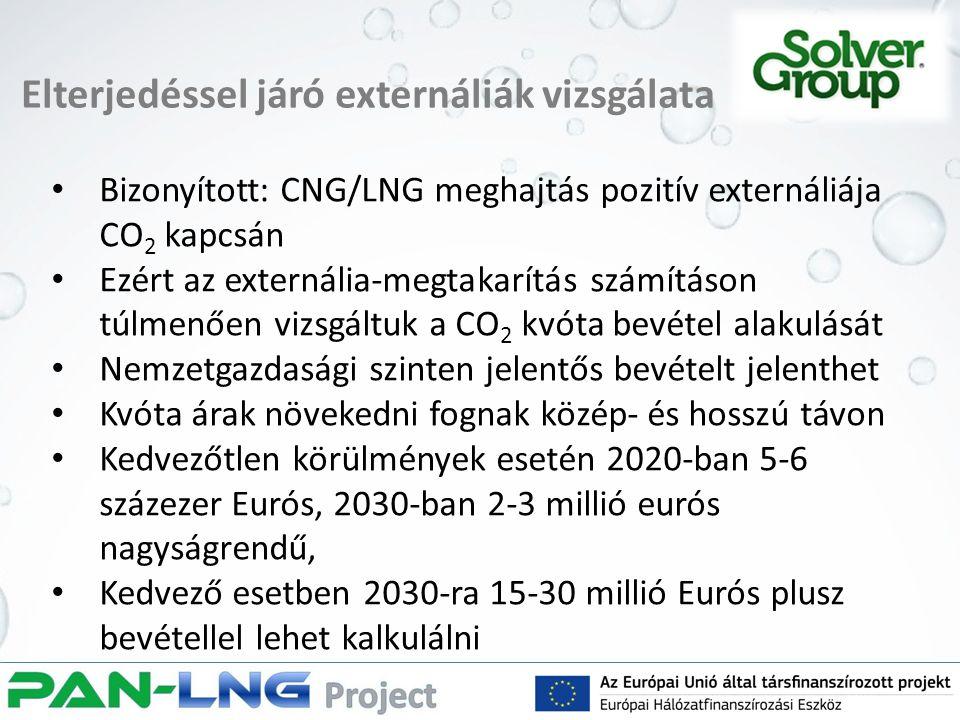 Elterjedéssel járó externáliák vizsgálata Bizonyított: CNG/LNG meghajtás pozitív externáliája CO 2 kapcsán Ezért az externália-megtakarítás számításon túlmenően vizsgáltuk a CO 2 kvóta bevétel alakulását Nemzetgazdasági szinten jelentős bevételt jelenthet Kvóta árak növekedni fognak közép- és hosszú távon Kedvezőtlen körülmények esetén 2020-ban 5-6 százezer Eurós, 2030-ban 2-3 millió eurós nagyságrendű, Kedvező esetben 2030-ra 15-30 millió Eurós plusz bevétellel lehet kalkulálni