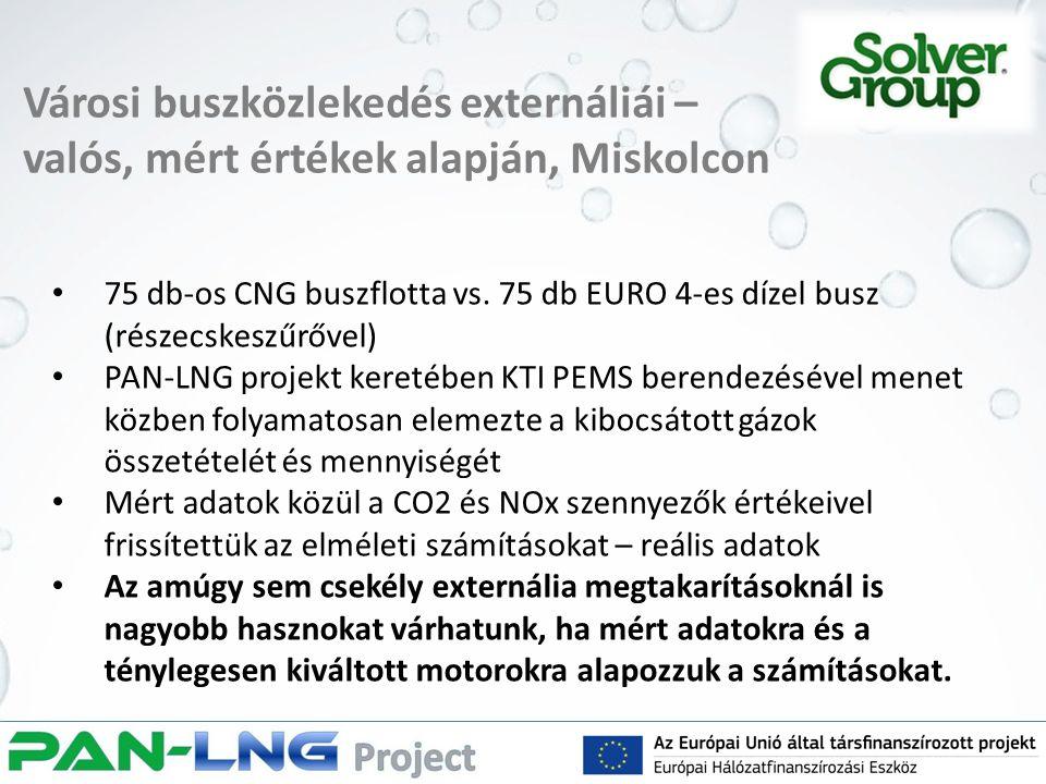 Városi buszközlekedés externáliái – valós, mért értékek alapján, Miskolcon 75 db-os CNG buszflotta vs.