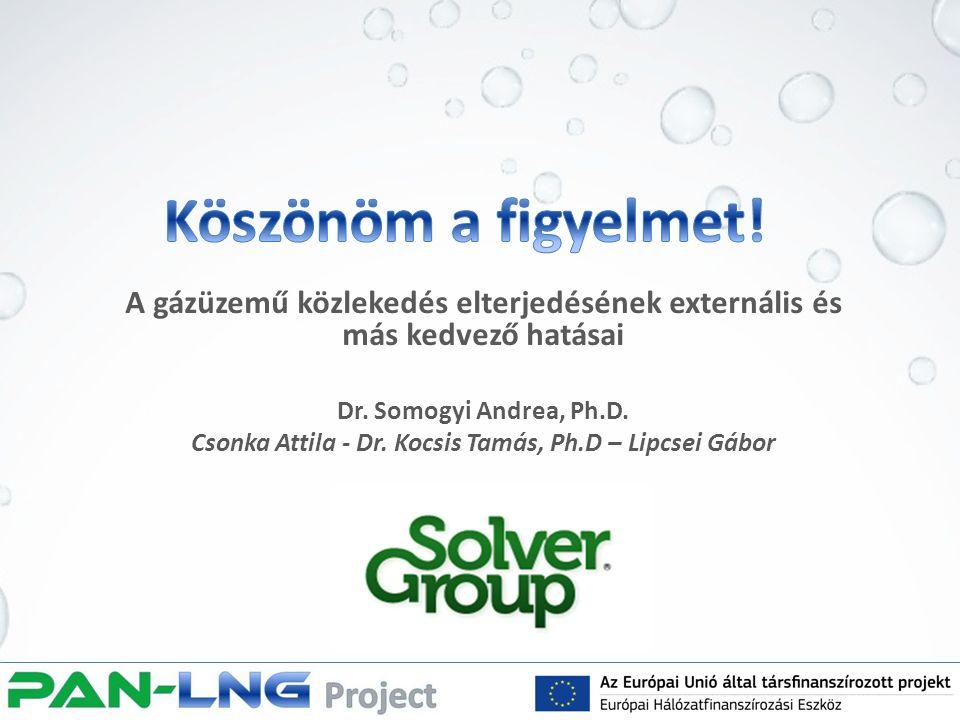 A gázüzemű közlekedés elterjedésének externális és más kedvező hatásai Dr.