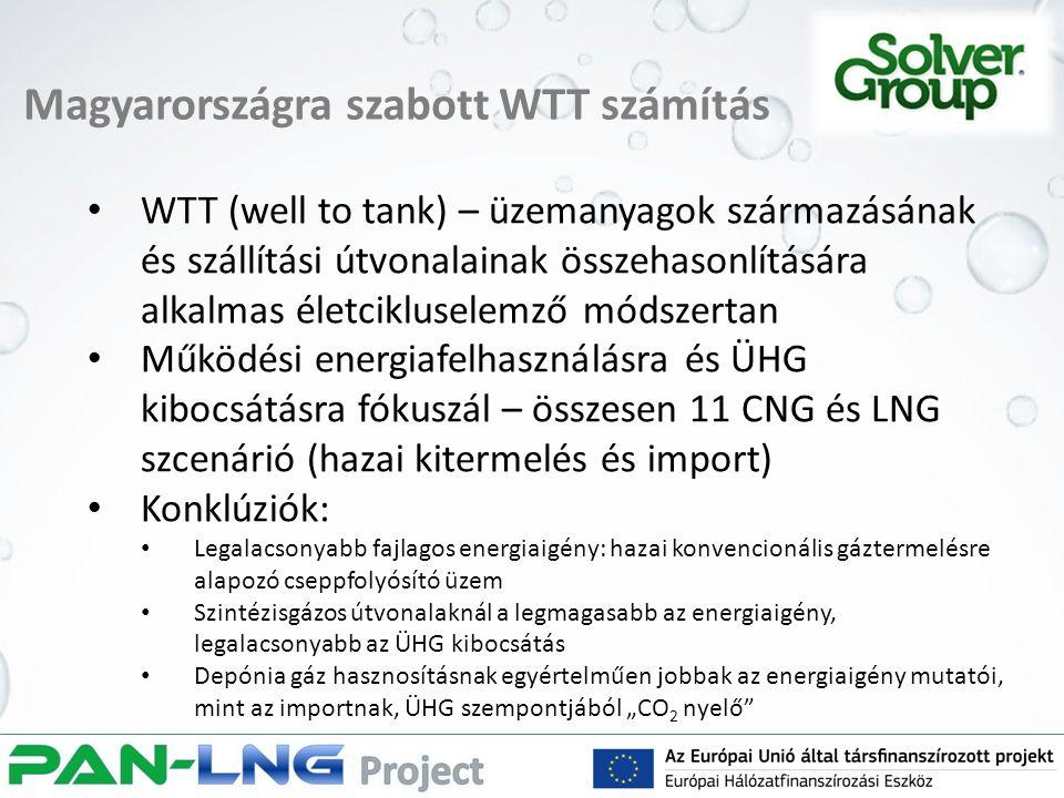 """Magyarországra szabott WTT számítás WTT (well to tank) – üzemanyagok származásának és szállítási útvonalainak összehasonlítására alkalmas életcikluselemző módszertan Működési energiafelhasználásra és ÜHG kibocsátásra fókuszál – összesen 11 CNG és LNG szcenárió (hazai kitermelés és import) Konklúziók: Legalacsonyabb fajlagos energiaigény: hazai konvencionális gáztermelésre alapozó cseppfolyósító üzem Szintézisgázos útvonalaknál a legmagasabb az energiaigény, legalacsonyabb az ÜHG kibocsátás Depónia gáz hasznosításnak egyértelműen jobbak az energiaigény mutatói, mint az importnak, ÜHG szempontjából """"CO 2 nyelő"""