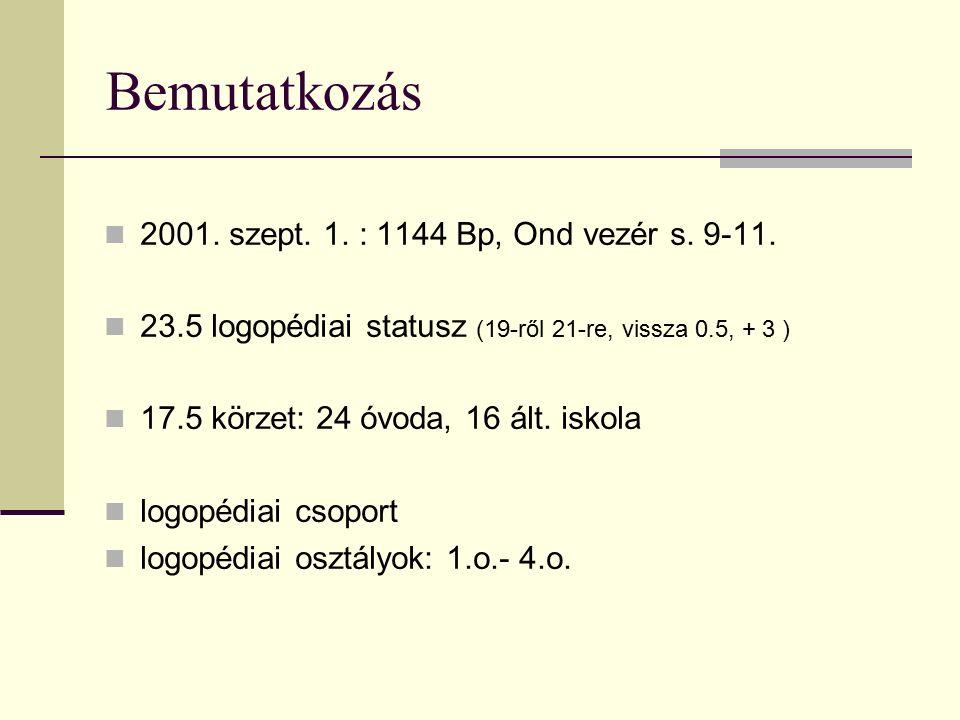 Bemutatkozás 2001. szept. 1. : 1144 Bp, Ond vezér s.