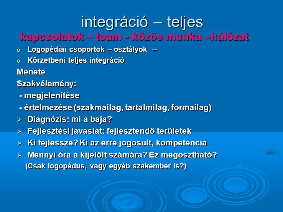 integráció – teljes kapcsolatok – team - közös munka –hálózat kapcsolatok – team - közös munka –hálózat o Logopédiai csoportok – osztályok -- o Körzetbeni teljes integráció MeneteSzakvélemény: - megjelenítése - megjelenítése - értelmezése (szakmailag, tartalmilag, formailag) - értelmezése (szakmailag, tartalmilag, formailag)  Diagnózis: mi a baja.