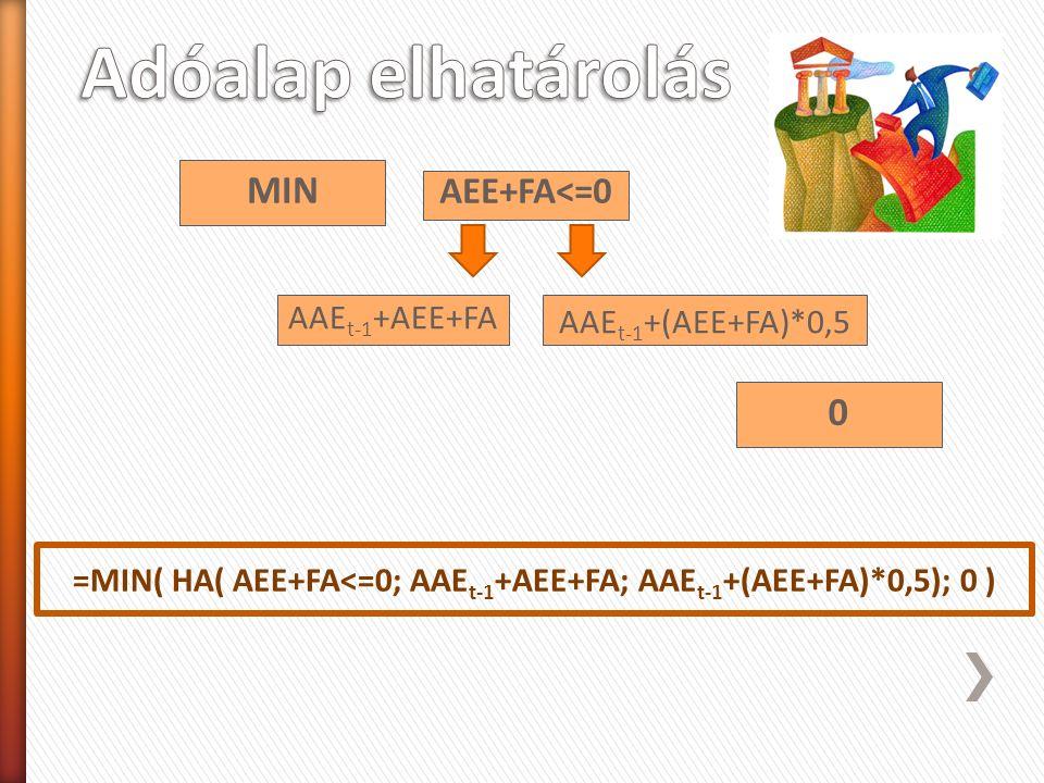 AEE+FA<=0 AAE t-1 +(AEE+FA)*0,5 =MIN( HA( AEE+FA<=0; AAE t-1 +AEE+FA; AAE t-1 +(AEE+FA)*0,5); 0 ) AAE t-1 +AEE+FA MIN 0