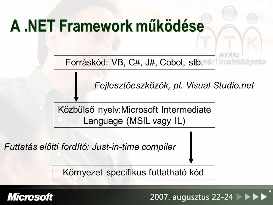 4 A.NET Framework működése Forráskód: VB, C#, J#, Cobol, stb.