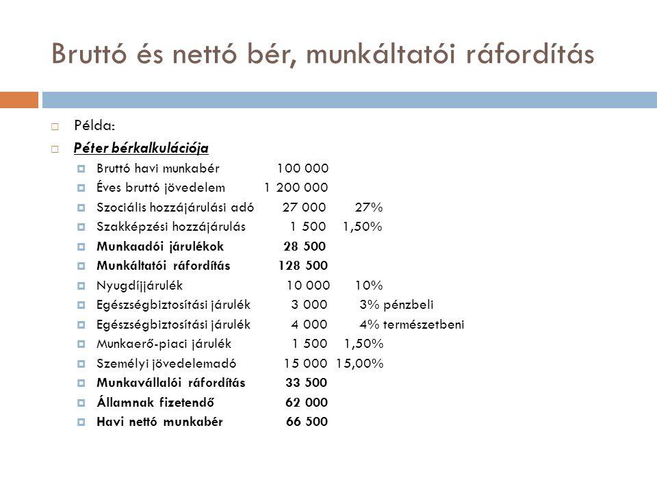 Bruttó és nettó bér, munkáltatói ráfordítás  Példa:  Péter bérkalkulációja  Bruttó havi munkabér 100 000  Éves bruttó jövedelem 1 200 000  Szociális hozzájárulási adó 27 000 27%  Szakképzési hozzájárulás 1 500 1,50%  Munkaadói járulékok 28 500  Munkáltatói ráfordítás 128 500  Nyugdíjjárulék 10 000 10%  Egészségbiztosítási járulék 3 000 3% pénzbeli  Egészségbiztosítási járulék 4 000 4% természetbeni  Munkaerő-piaci járulék 1 500 1,50%  Személyi jövedelemadó 15 000 15,00%  Munkavállalói ráfordítás 33 500  Államnak fizetendő 62 000  Havi nettó munkabér 66 500