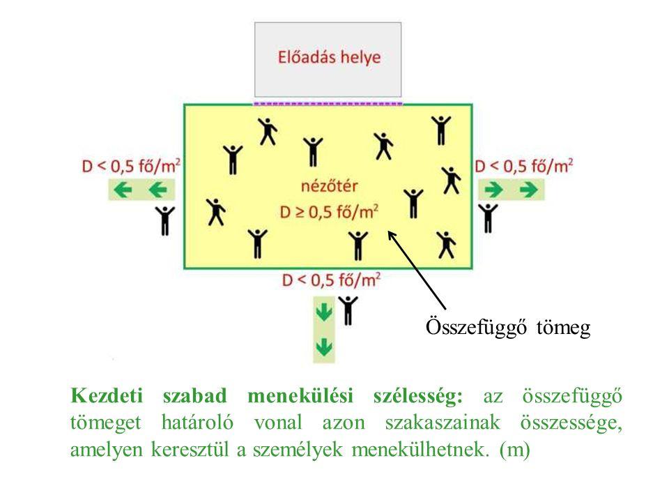 Kezdeti szabad menekülési szélesség: az összefüggő tömeget határoló vonal azon szakaszainak összessége, amelyen keresztül a személyek menekülhetnek.