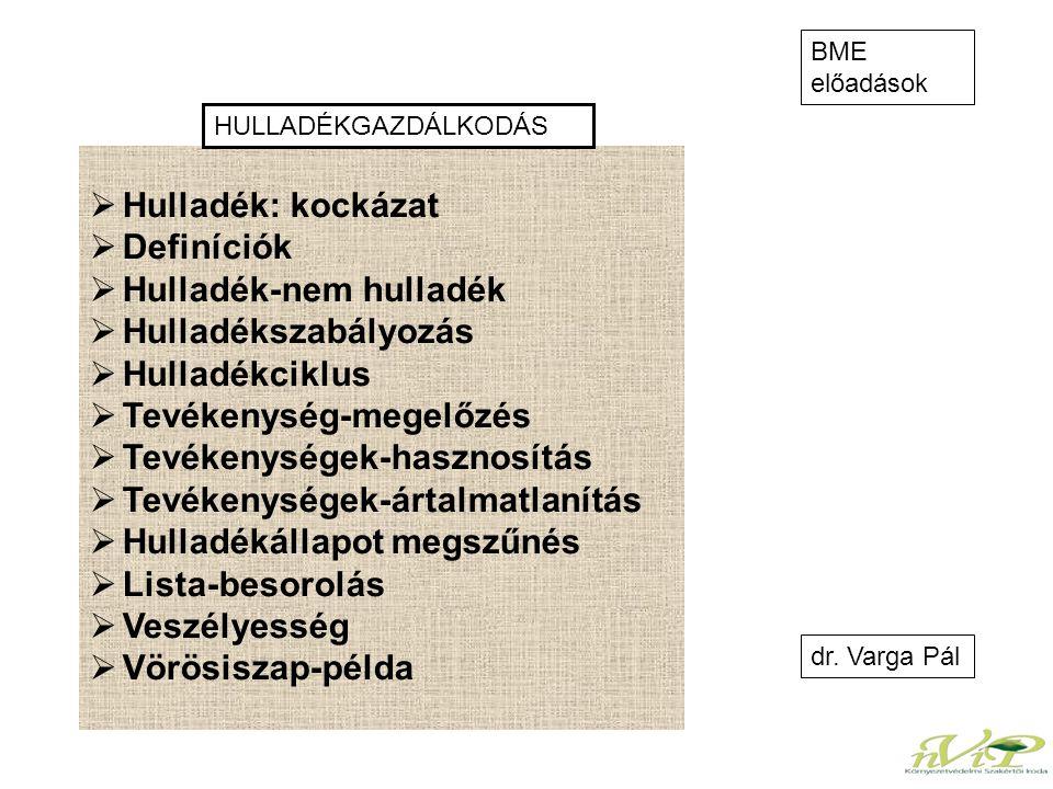BME előadások  Hulladék: kockázat  Definíciók  Hulladék-nem hulladék  Hulladékszabályozás  Hulladékciklus  Tevékenység-megelőzés  Tevékenységek