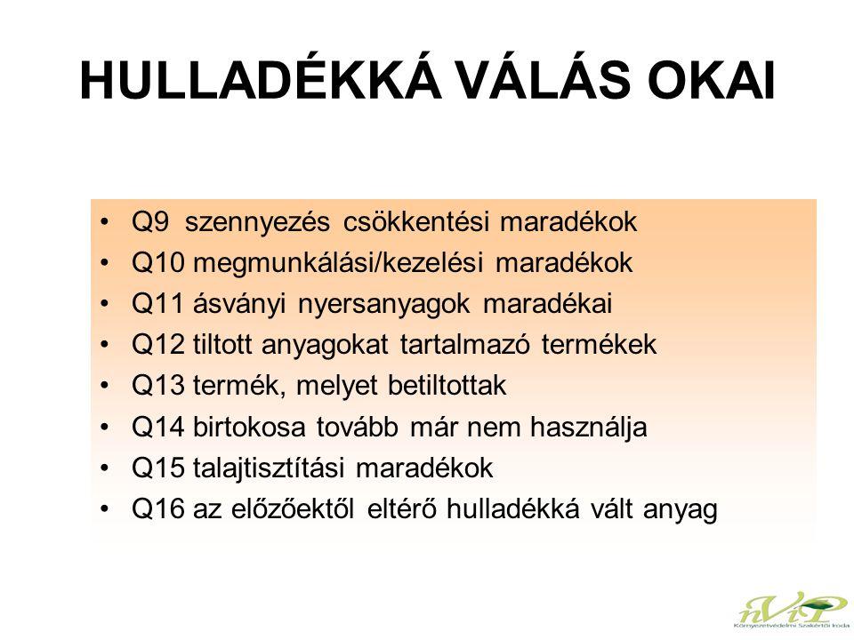 Q9 szennyezés csökkentési maradékok Q10 megmunkálási/kezelési maradékok Q11 ásványi nyersanyagok maradékai Q12 tiltott anyagokat tartalmazó termékek Q