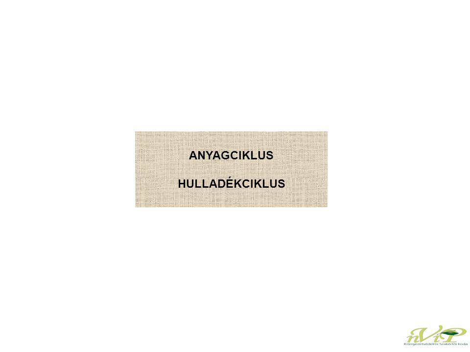 ANYAGCIKLUS HULLADÉKCIKLUS