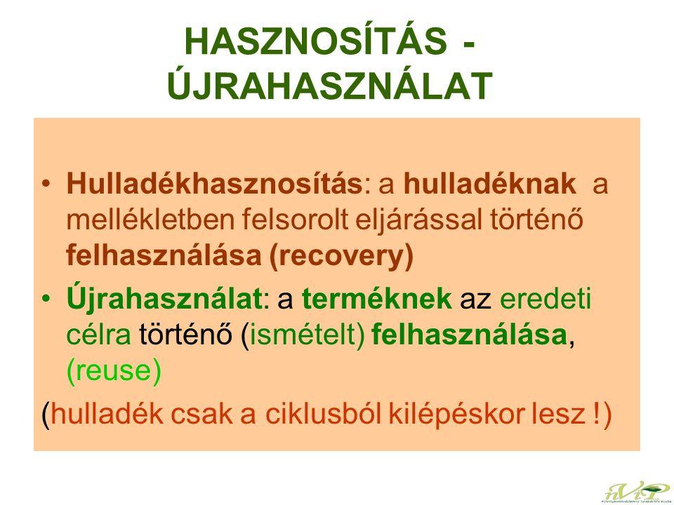 HASZNOSÍTÁS - ÚJRAHASZNÁLAT Hulladékhasznosítás: a hulladéknak a mellékletben felsorolt eljárással történő felhasználása (recovery) Újrahasználat: a t