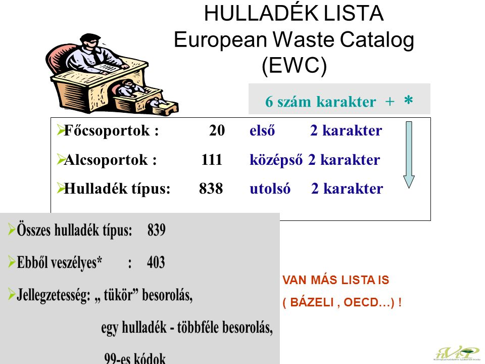 HULLADÉK LISTA European Waste Catalog (EWC)  Főcsoportok : 20első 2 karakter  Alcsoportok :111 középső 2 karakter  Hulladék típus: 838 utolsó 2 kar