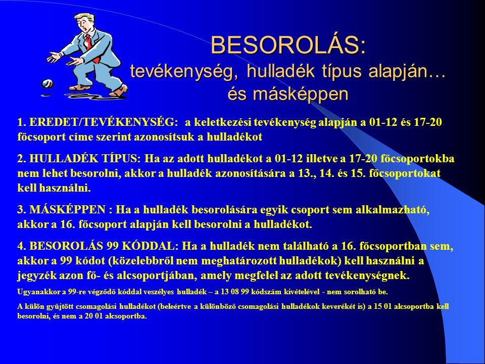 BESOROLÁS: tevékenység, hulladék típus alapján… és másképpen 1. EREDET/TEVÉKENYSÉG: a keletkezési tevékenység alapján a 01-12 és 17-20 főcsoport címe