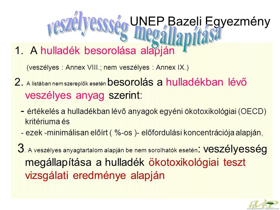 UNEP Bazeli Egyezmény 1.A hulladék besorolása alapján (veszélyes : Annex VIII.; nem veszélyes ::Annex IX.) 2. A listában nem szereplők esetén besorolá