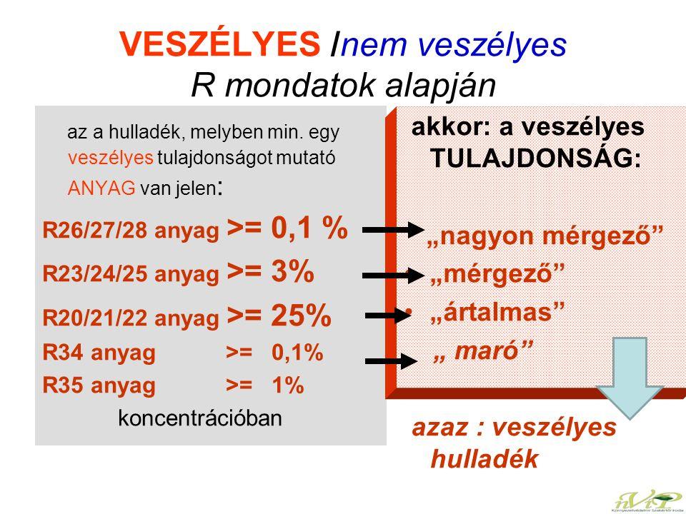 VESZÉLYES /nem veszélyes R mondatok alapján az a hulladék, melyben min. egy veszélyes tulajdonságot mutató ANYAG van jelen : R26/27/28 anyag >= 0,1 %