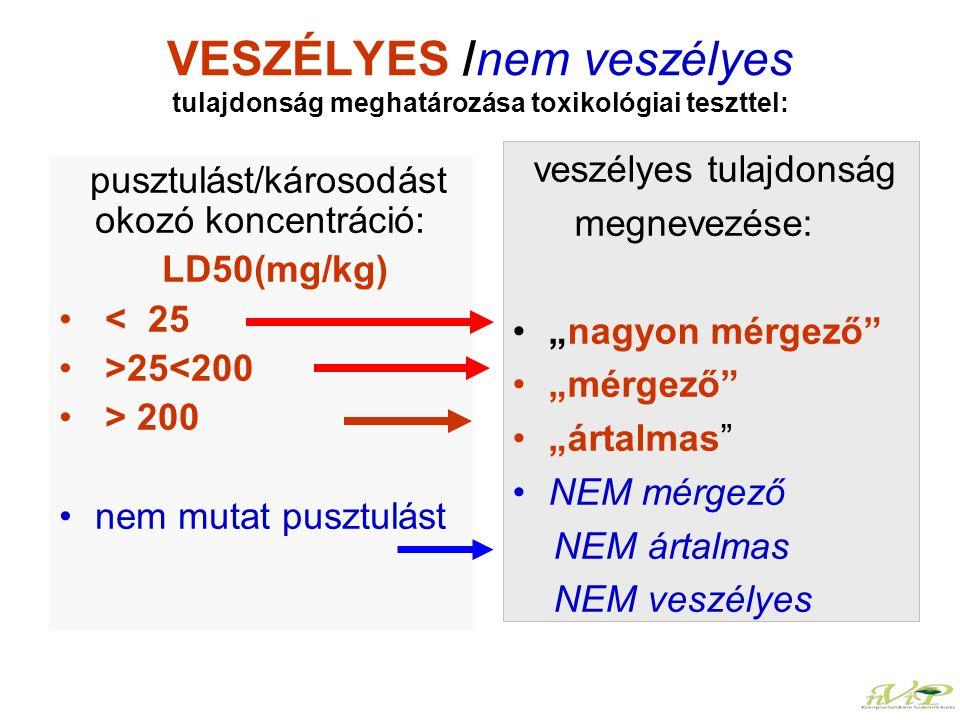 VESZÉLYES /nem veszélyes tulajdonság meghatározása toxikológiai teszttel: pusztulást/károsodást okozó koncentráció: LD50(mg/kg) < 25 >25<200 > 200 nem