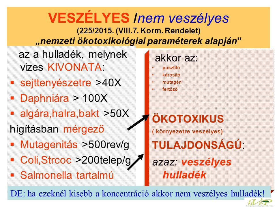 """varga/munka/vesztul3 VESZÉLYES /nem veszélyes (225/2015. (VIII.7. Korm. Rendelet) """"nemzeti ökotoxikológiai paraméterek alapján"""" az a hulladék, melynek"""