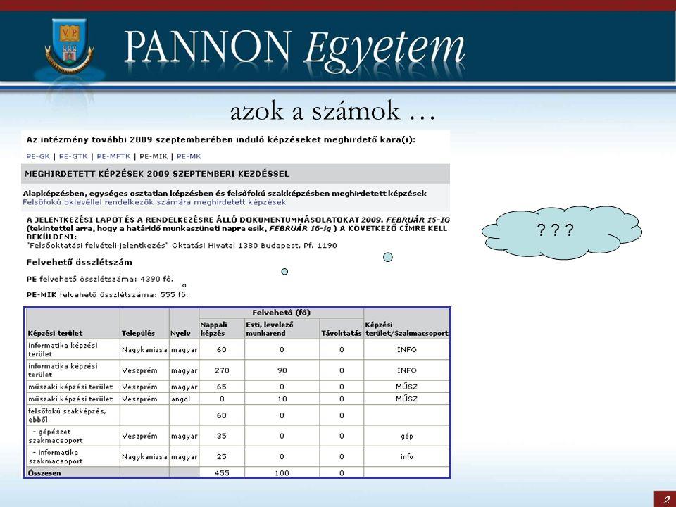 3 Egy minősített oktatóra jutó hallgatók száma (műszaki képzési terület) Info: 10.