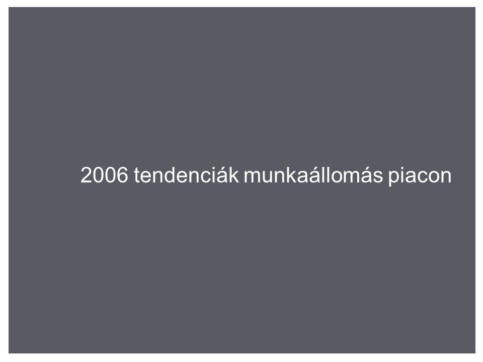 2006 tendenciák munkaállomás piacon