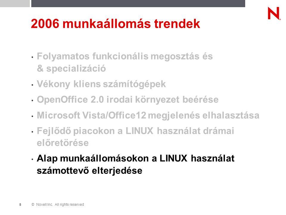 © Novell Inc. All rights reserved 8 2006 munkaállomás trendek Folyamatos funkcionális megosztás és & specializáció Vékony kliens számítógépek OpenOffi