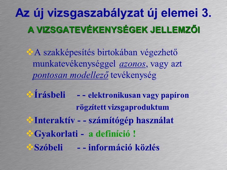 A VIZSGATEVÉKENYSÉGEK JELLEMZŐI Az új vizsgaszabályzat új elemei 3.