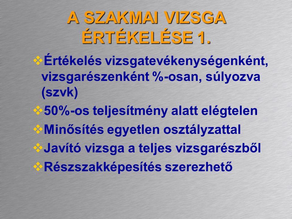 A SZAKMAI VIZSGA ÉRTÉKELÉSE 1.